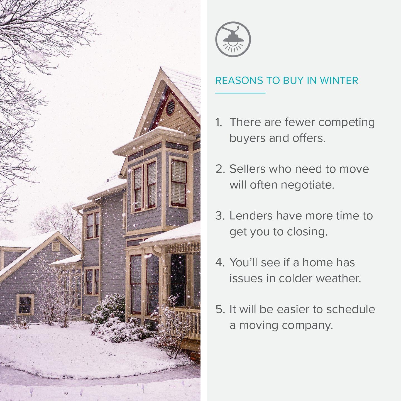 2020-Buying-Selling-Winter_SOCIAL-3
